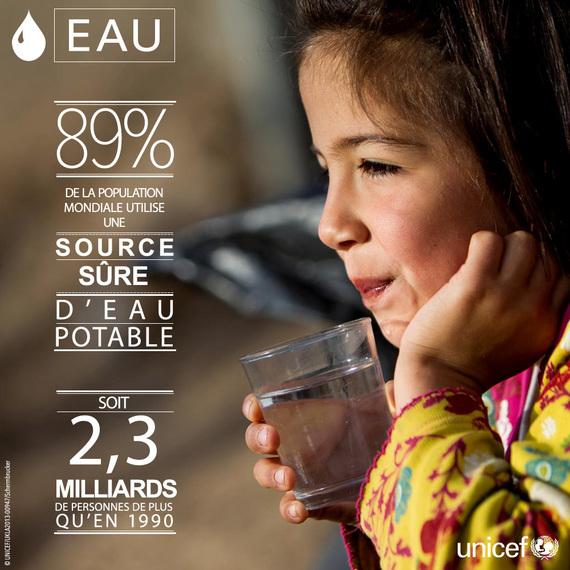 Pour chaque enfant, l'accès à l'eau !